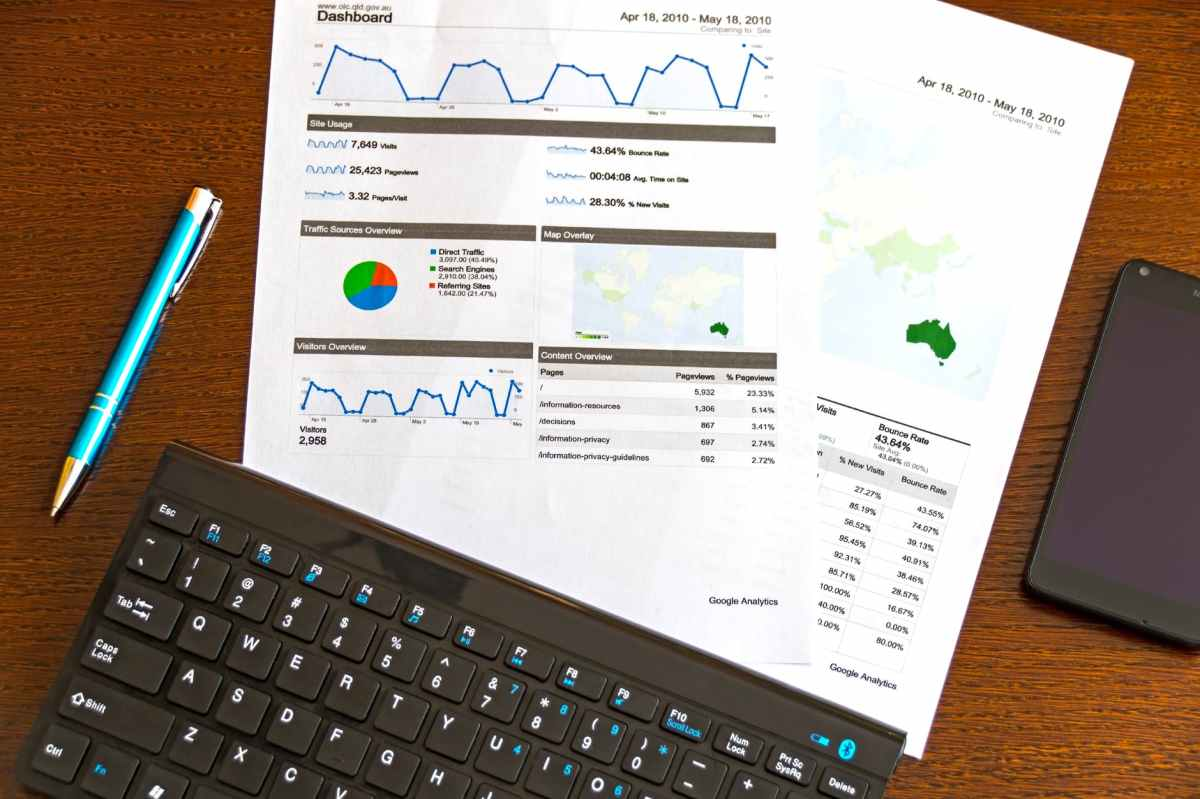 Understanding Analytics for Your Blogs